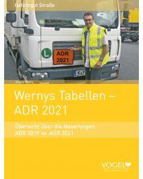 Wernys Tabellen - ADR 2021